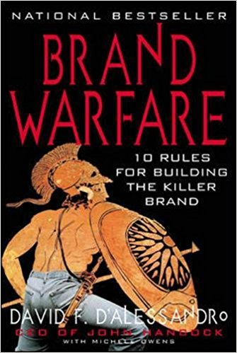 definition of brand on the brand insight blog